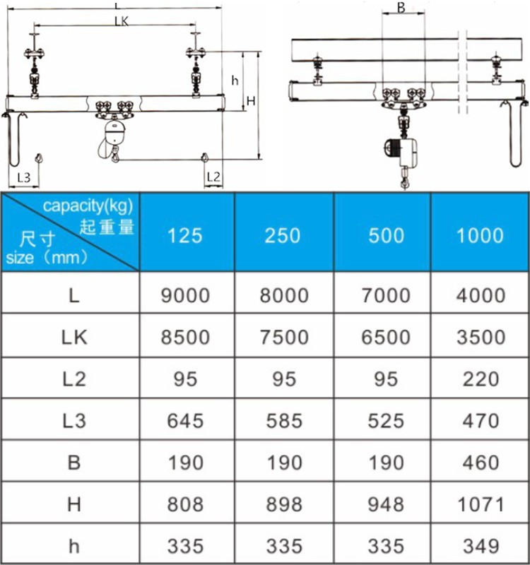 KBK Single beam Manual travelling Suspension Overhead Crane