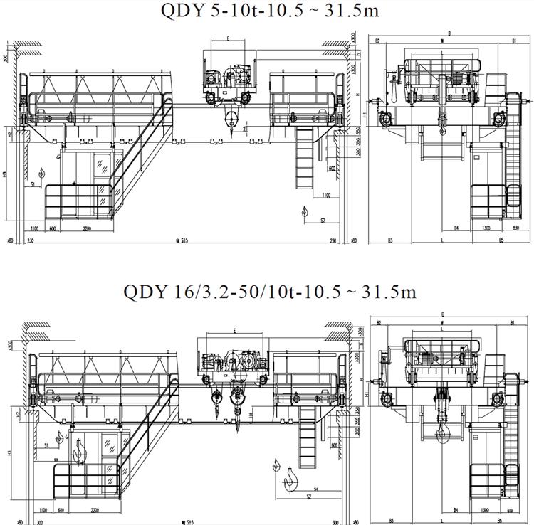 QDY type double girder bridge foundry crane