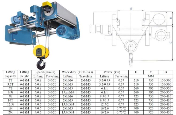 DR Single Girder Electric hoist