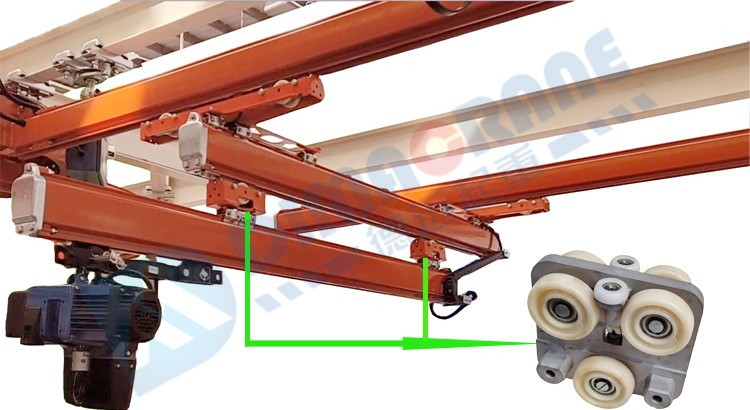KBK-LS telescopic beam type extending retractable overhung cranes system tailor made customized