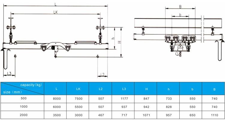1T13M KBK Double girder suspension crane on 3 runways