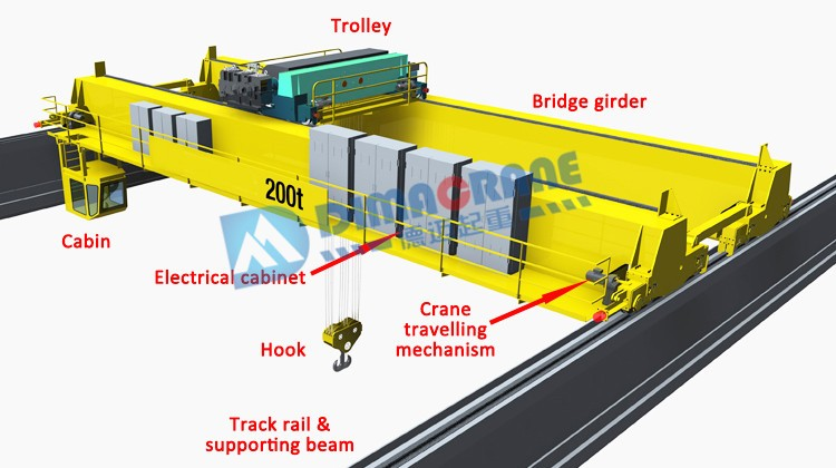 QD model europe style 32 /10 ton 30 ton double girder overhead crane